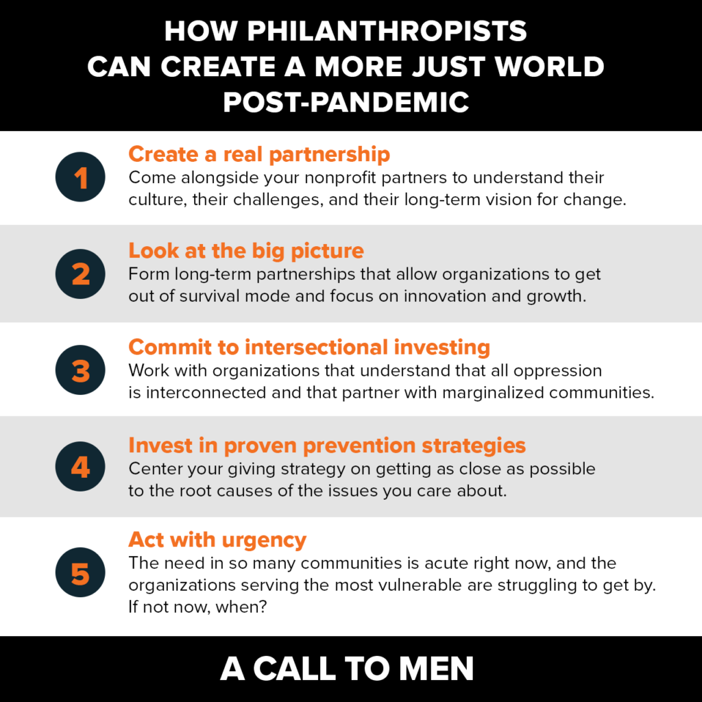 How philanthropists can create a more just world post-pandemic